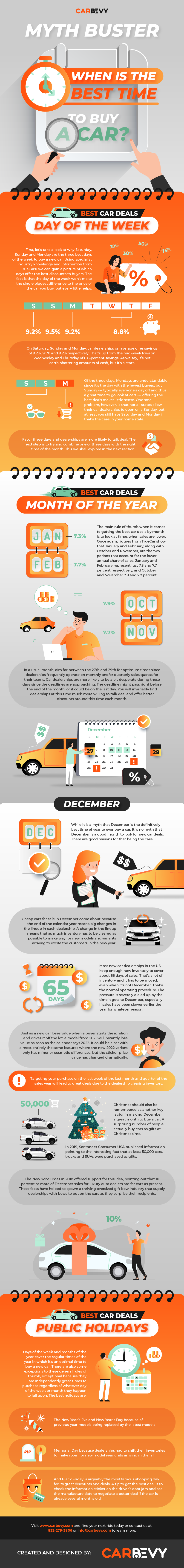 best time to buy car